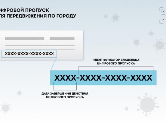 Цифровой пропуск в клинику ОРИГИТЕЯ