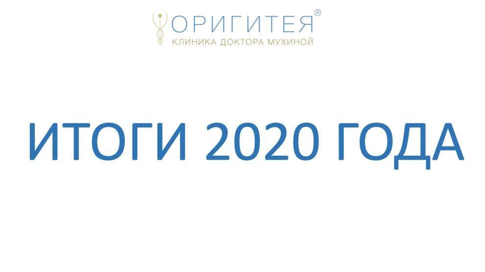 Итоги 2020 года клиники ОРИГИТЕЯ